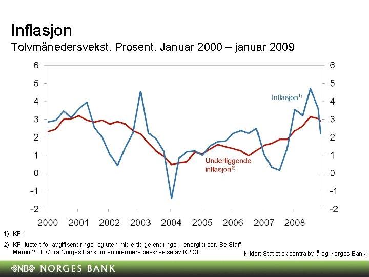 Inflasjon Tolvmånedersvekst. Prosent. Januar 2000 – januar 2009 1) KPI 2) KPI justert for