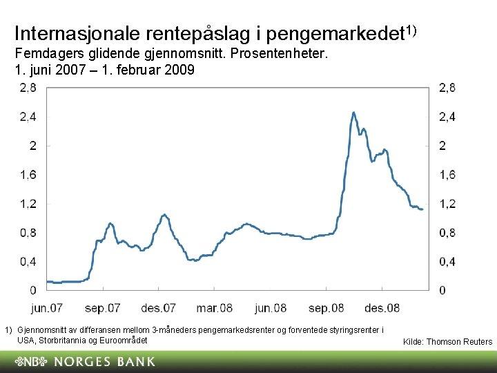 Internasjonale rentepåslag i pengemarkedet 1) Femdagers glidende gjennomsnitt. Prosentenheter. 1. juni 2007 – 1.