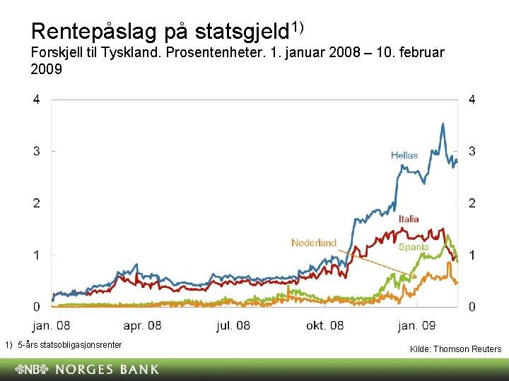 Rentepåslag på statsgjeld 1) Forskjell til Tyskland. Prosentenheter. 1. januar 2008 – 10. februar
