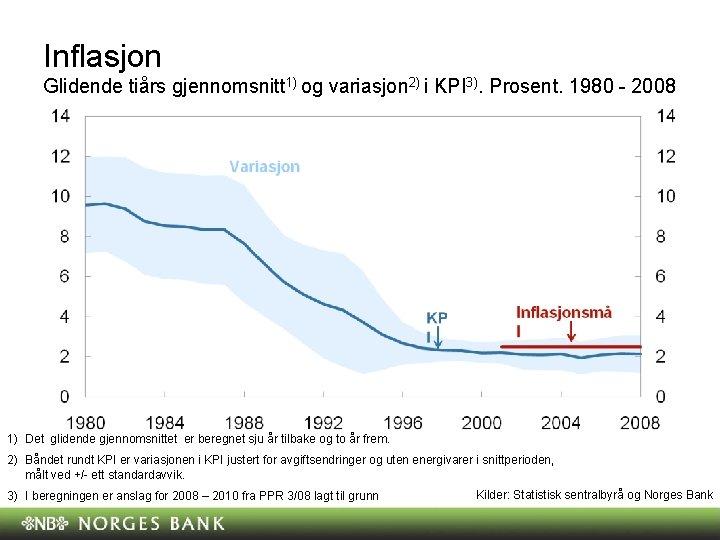 Inflasjon Glidende tiårs gjennomsnitt 1) og variasjon 2) i KPI 3). Prosent. 1980 -
