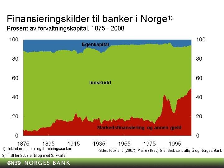Finansieringskilder til banker i Norge 1) Prosent av forvaltningskapital. 1875 - 2008 1) Inkluderer