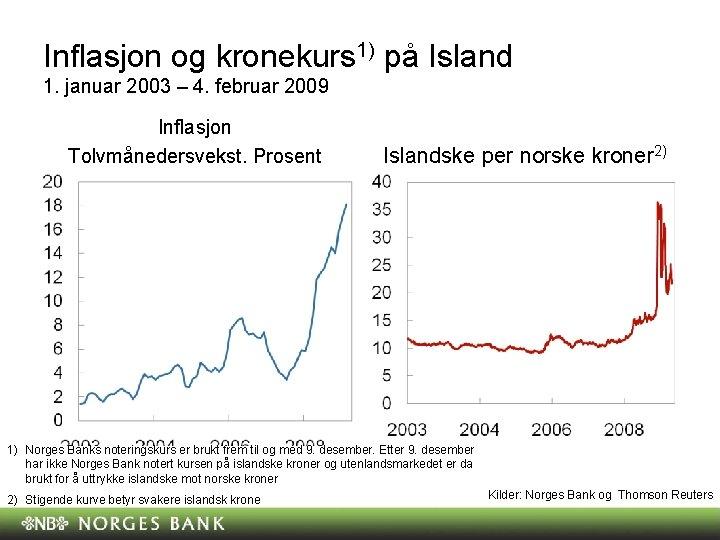 Inflasjon og kronekurs 1) på Island 1. januar 2003 – 4. februar 2009 Inflasjon