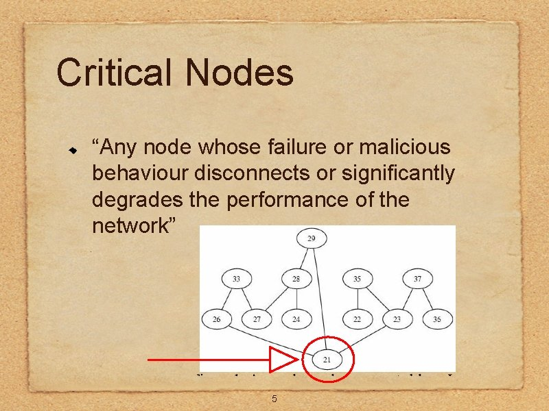 """Critical Nodes """"Any node whose failure or malicious behaviour disconnects or significantly degrades the"""