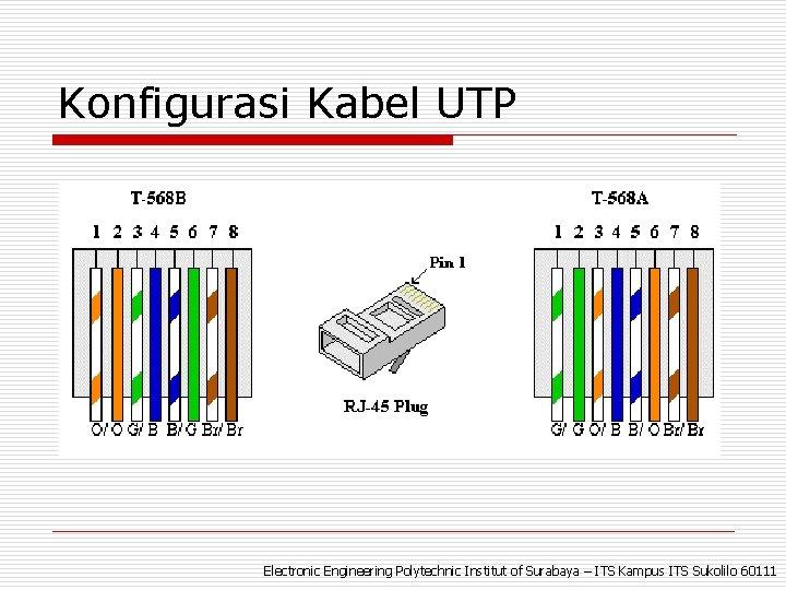 Konfigurasi Kabel UTP Electronic Engineering Polytechnic Institut of Surabaya – ITS Kampus ITS Sukolilo