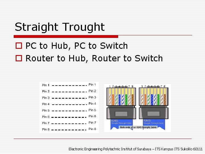 Straight Trought o PC to Hub, PC to Switch o Router to Hub, Router