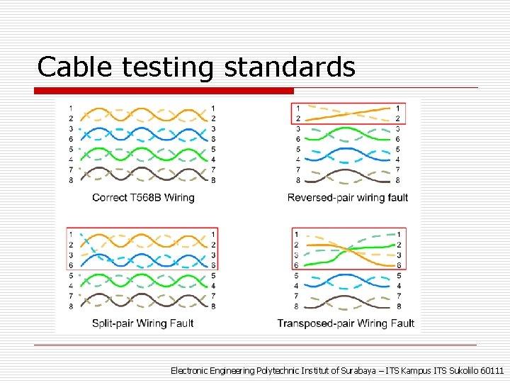 Cable testing standards Electronic Engineering Polytechnic Institut of Surabaya – ITS Kampus ITS Sukolilo