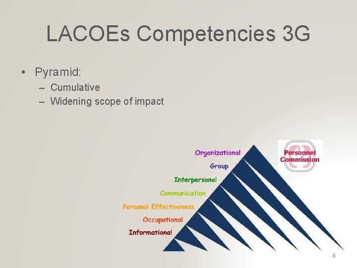 LACOEs Competencies 3 G • Pyramid: – Cumulative – Widening scope of impact 8