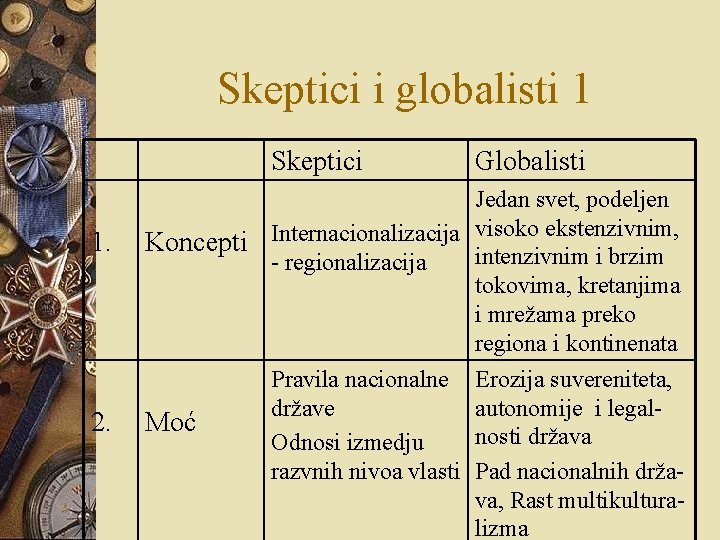 Skeptici i globalisti 1 Skeptici 1. 2. Globalisti Jedan svet, podeljen visoko ekstenzivnim, Internacionalizacija