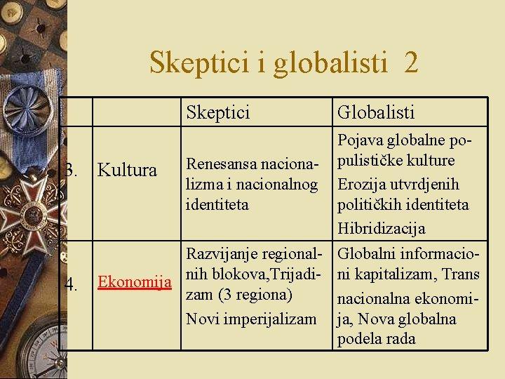 Skeptici i globalisti 2 Skeptici 3. 4. Globalisti Pojava globalne populističke kulture Renesansa naciona.