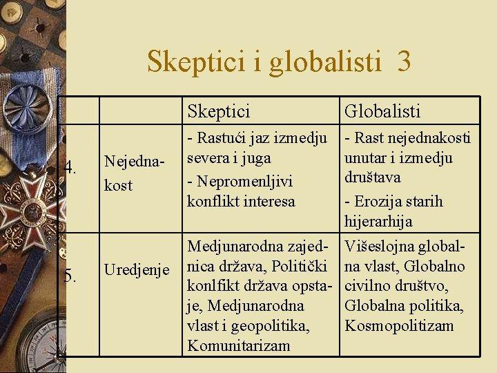 Skeptici i globalisti 3 Skeptici 4. Nejednakost 5. Uredjenje - Rastući jaz izmedju severa