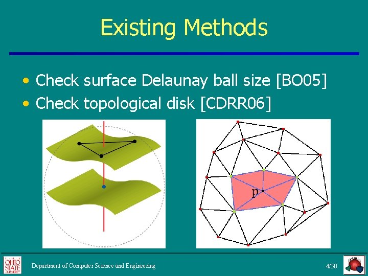Existing Methods • Check surface Delaunay ball size [BO 05] • Check topological disk