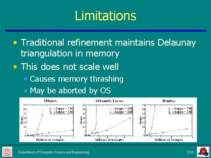 Limitations • Traditional refinement maintains Delaunay triangulation in memory • This does not scale