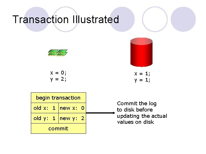 Transaction Illustrated x = 0; y = 2; begin transaction old x: 1 new