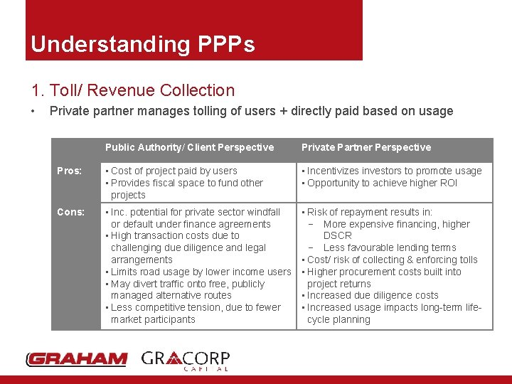 Understanding PPPs 1. Toll/ Revenue Collection • Private partner manages tolling of users +
