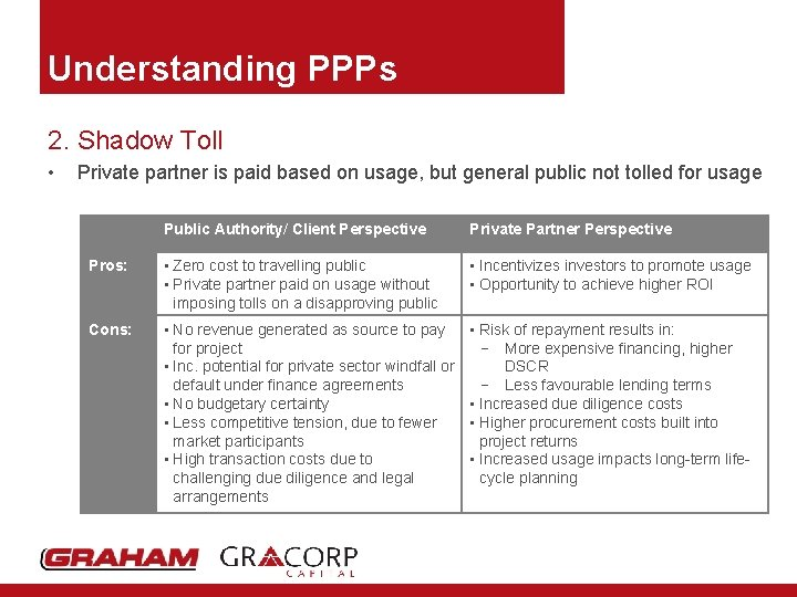 Understanding PPPs 2. Shadow Toll • Private partner is paid based on usage, but
