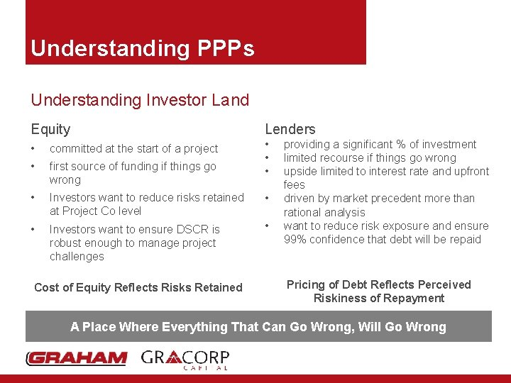 Understanding PPPs Understanding Investor Land Equity Lenders • committed at the start of a
