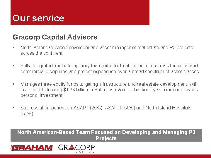 Our service Gracorp Capital Advisors • North American-based developer and asset manager of real