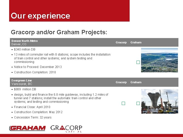 Our experience Gracorp and/or Graham Projects: Denver North Metro Denver, CO Gracorp Graham •