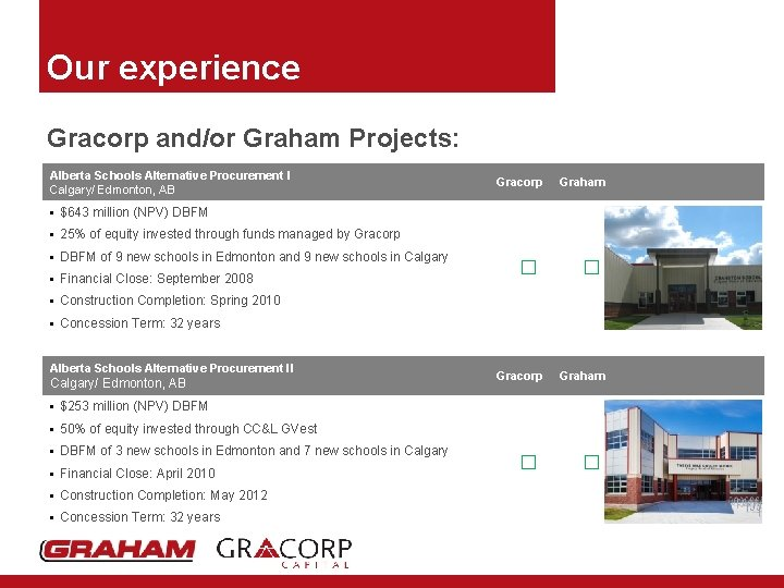 Our experience Gracorp and/or Graham Projects: Alberta Schools Alternative Procurement I Calgary/ Edmonton, AB