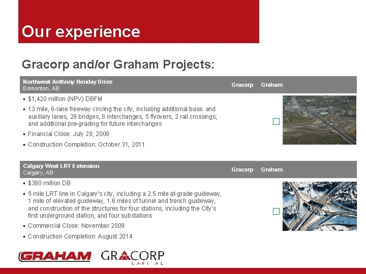 Our experience Gracorp and/or Graham Projects: Northwest Anthony Henday Drive Edmonton, AB Gracorp Graham