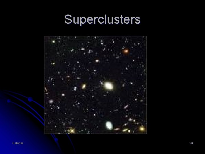 Superclusters Galaxies 24