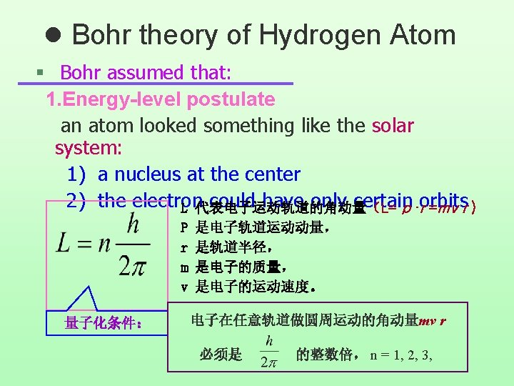 l Bohr theory of Hydrogen Atom § Bohr assumed that: 1. Energy-level postulate an