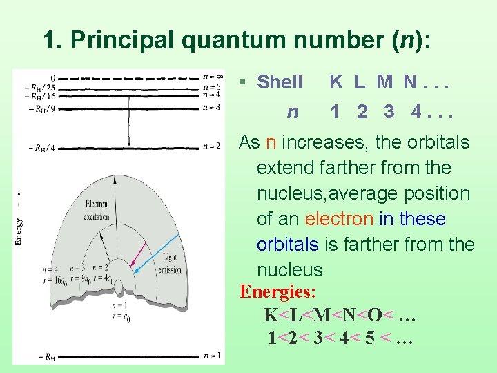 1. Principal quantum number (n): § Shell K L M N. . . n