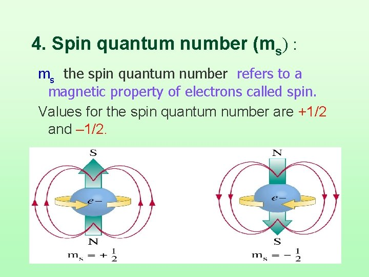 4. Spin quantum number (ms) : ms the spin quantum number refers to a
