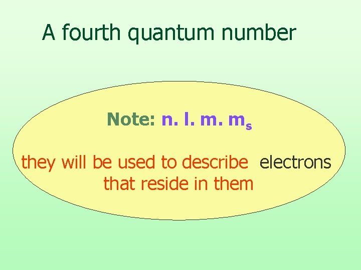 A fourth quantum number Note: n. l. m. ms they will be used to