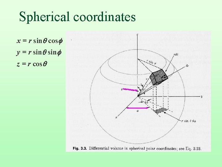 Spherical coordinates x = r sin cos y = r sin z = r