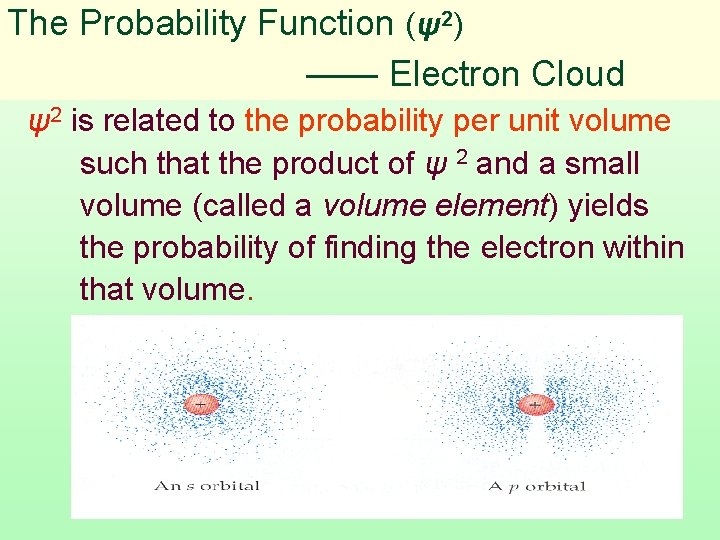 The Probability Function (ψ2) —— Electron Cloud ψ2 is related to the probability per