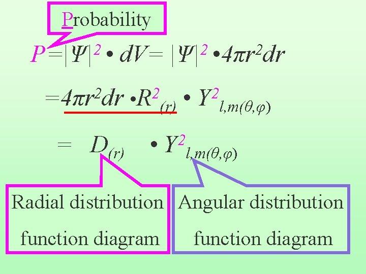 Probability 2 P= Ψ  • d. V= 2 =4πr dr = D(r) 2 2  Ψ 