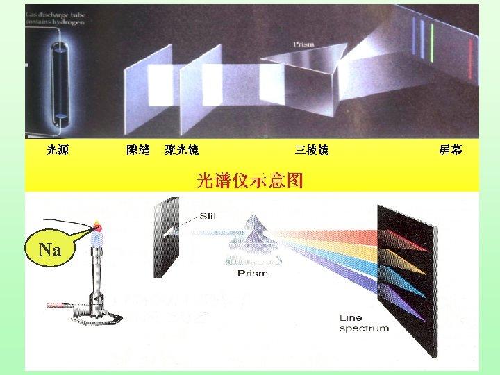 Atomic Line Spectra Na