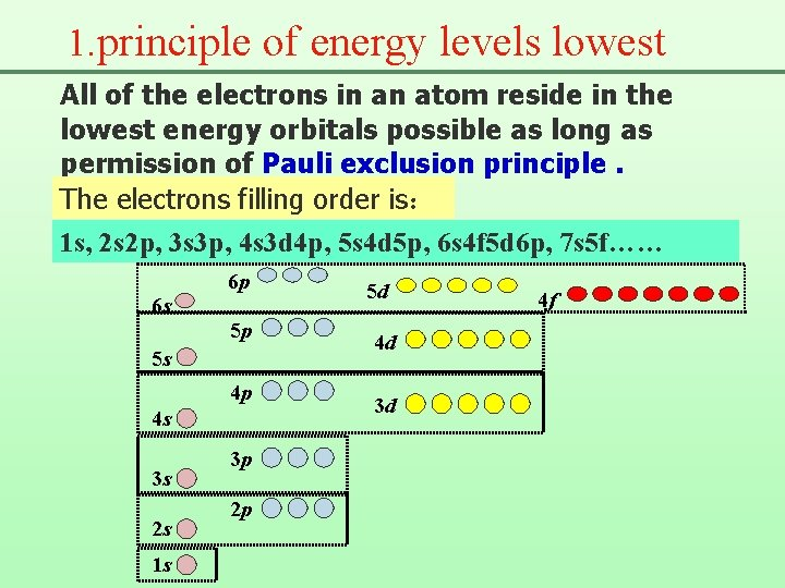 1. principle of energy levels lowest All of the electrons in an atom reside