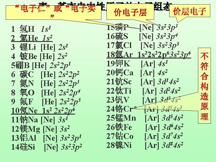 """表:基态电中性原子的电子组态 价层电子 """"电子仁""""或""""电子实 价电子层 """" 23 p 3 1 15磷P [Ne] 3 s 1"""