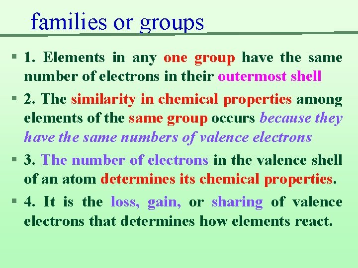 families or groups § 1. Elements in any one group have the same number