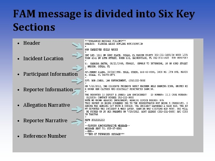 FAM message is divided into Six Key Sections • Header • Incident Location •