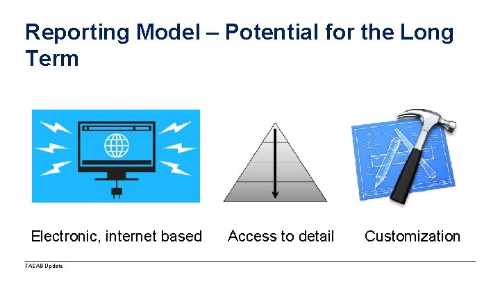 Reporting Model – Potential for the Long Term Electronic, internet based FASAB Update Access