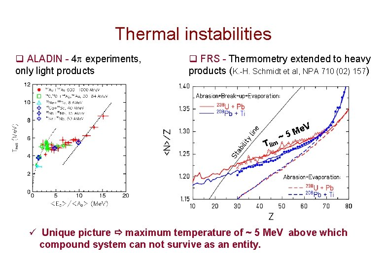 Thermal instabilities q ALADIN - 4 experiments, only light products q FRS - Thermometry