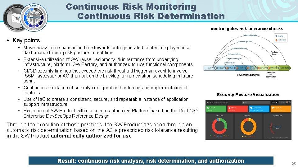 Continuous Risk Monitoring Continuous Risk Determination control gates risk tolerance checks • Key points: