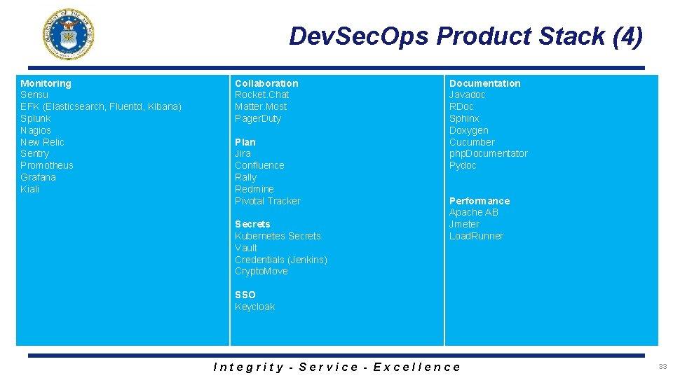 Dev. Sec. Ops Product Stack (4) Monitoring Sensu EFK (Elasticsearch, Fluentd, Kibana) Splunk Nagios
