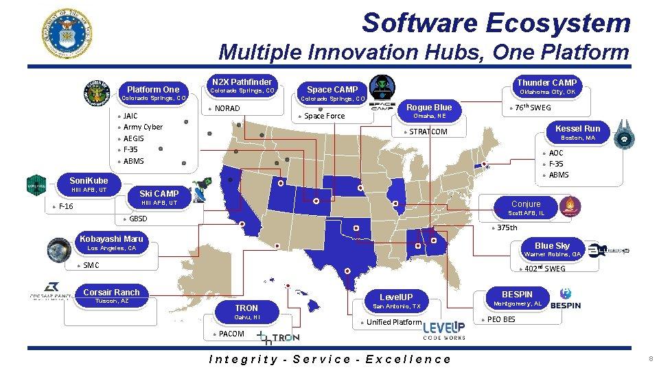 Software Ecosystem Multiple Innovation Hubs, One Platform One N 2 X Pathfinder Colorado Springs,
