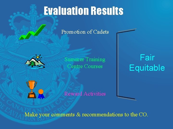 Evaluation Results Promotion of Cadets Summer Training Centre Courses Fair Equitable Reward Activities Make