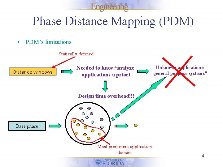 Phase Distance Mapping (PDM) • PDM's limitations Statically defined Distance windows Needed to know/analyze