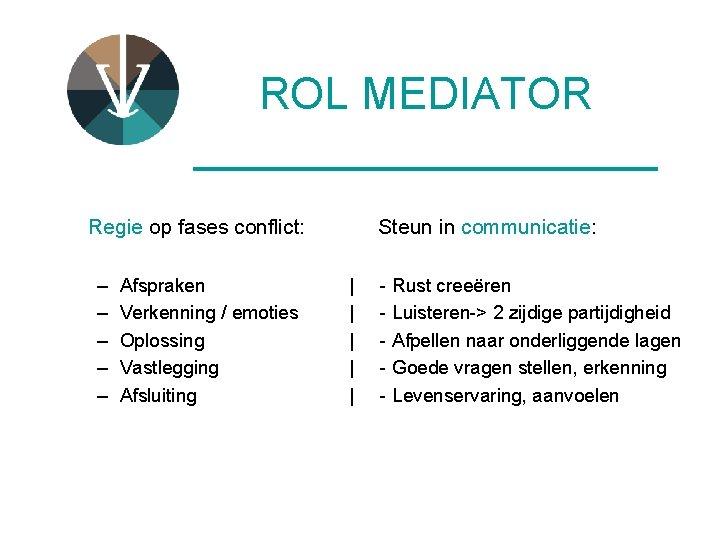 ROL MEDIATOR __________ Regie op fases conflict: – – – Afspraken Verkenning / emoties