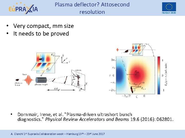 Plasma deflector? Attosecond resolution Horizon 2020 • Very compact, mm size • It needs