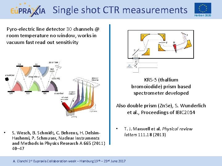 Single shot CTR measurements Horizon 2020 Pyro-electric line detector 30 channels @ room temperature