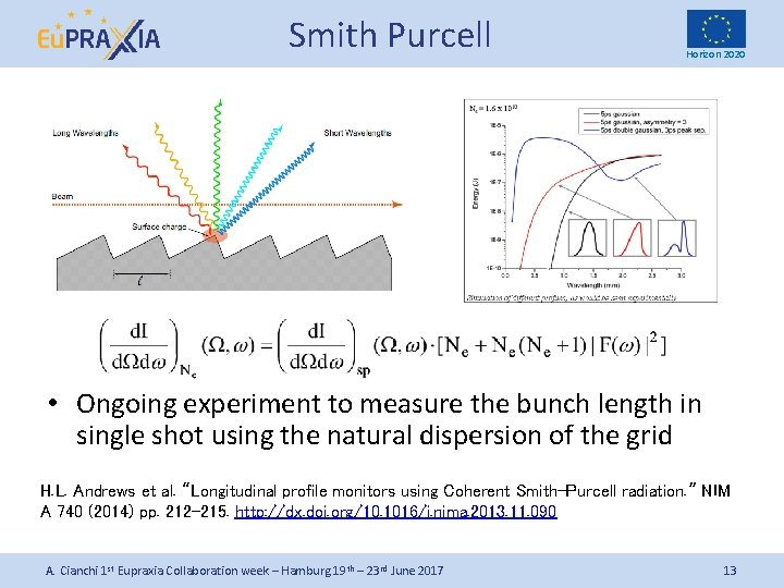 Smith Purcell Horizon 2020 • Ongoing experiment to measure the bunch length in single