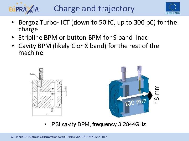 Charge and trajectory Horizon 2020 m m 0 0 1 • PSI cavity BPM,