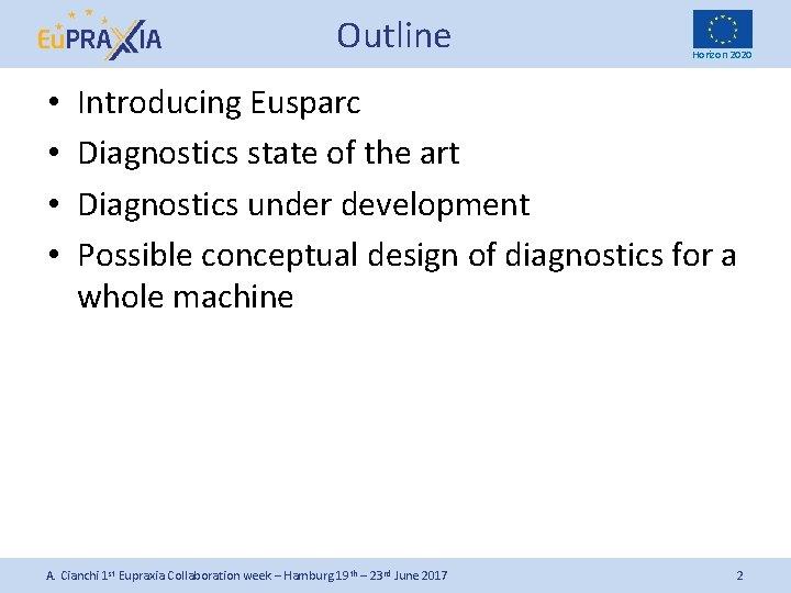 Outline • • Horizon 2020 Introducing Eusparc Diagnostics state of the art Diagnostics under
